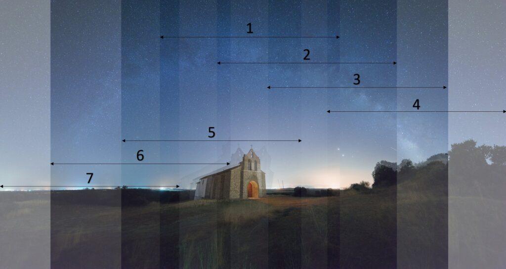 Composición de panorámica. Fotografía nocturna